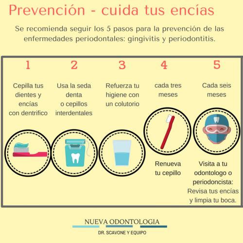 Prevención-2